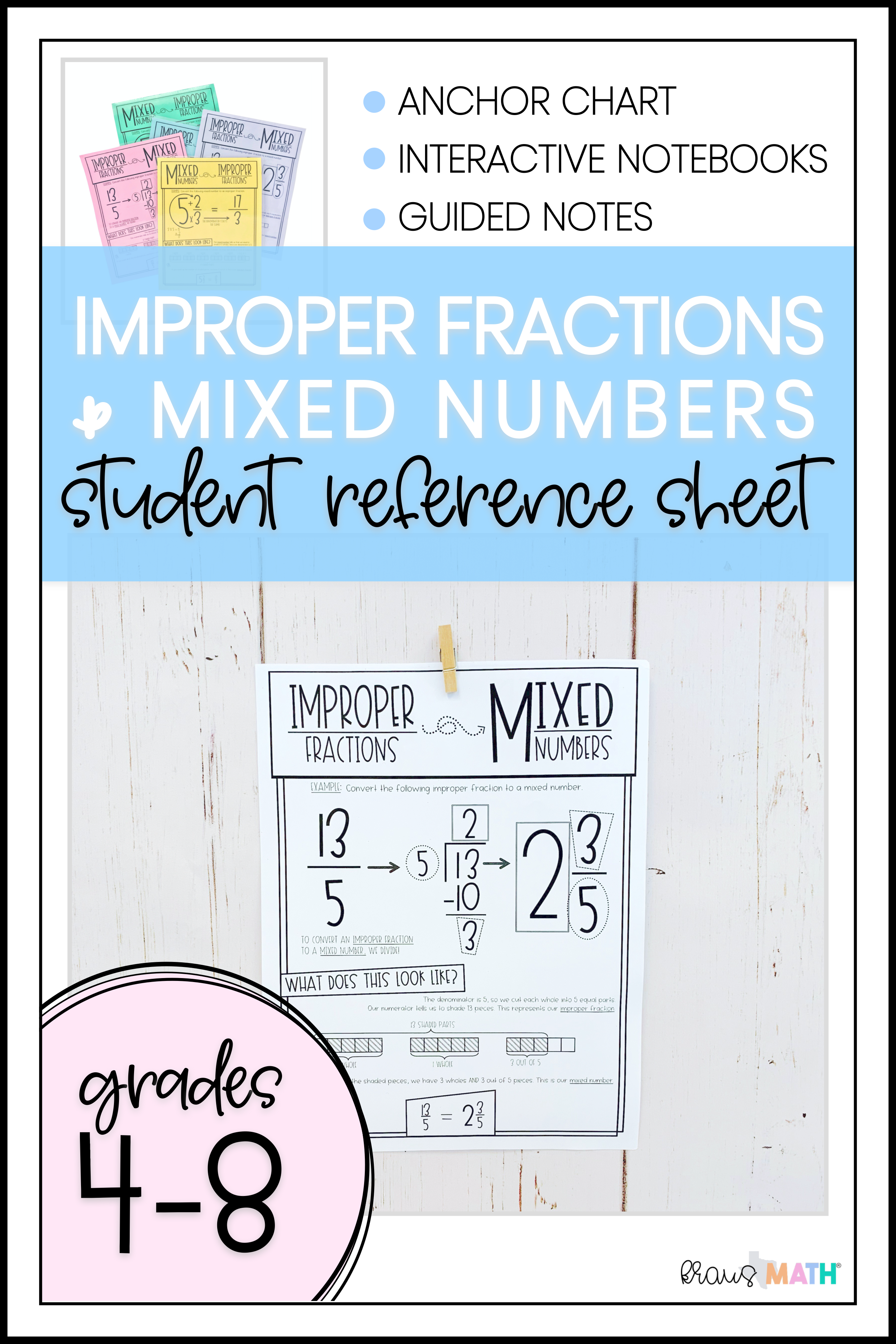 Improper Fractions Mixed Numbers Anchor Chart Kraus Math In 2020 Elementary Math Middle School Math Anchor Charts
