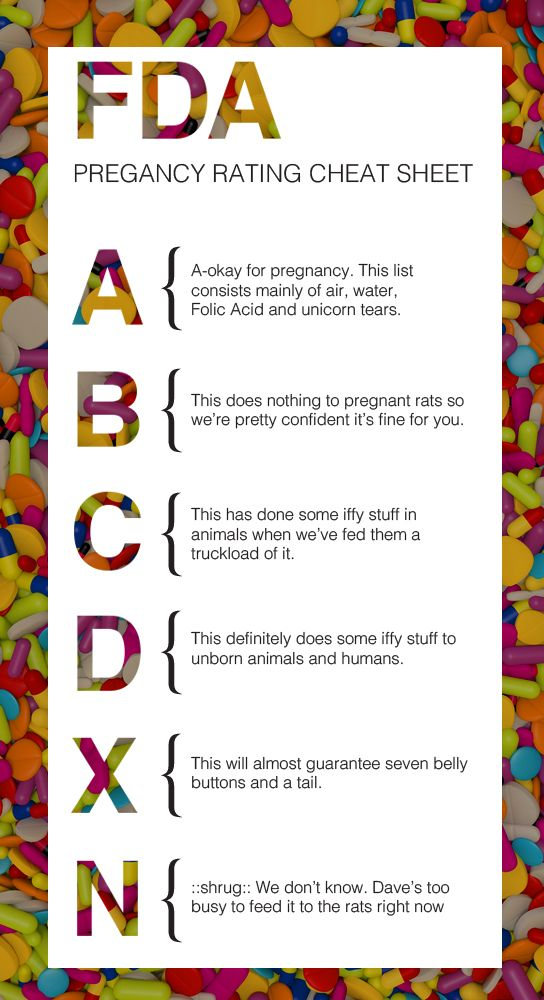 What do FDA Pregnancy Ratings Mean? | CNA/Nursing ...