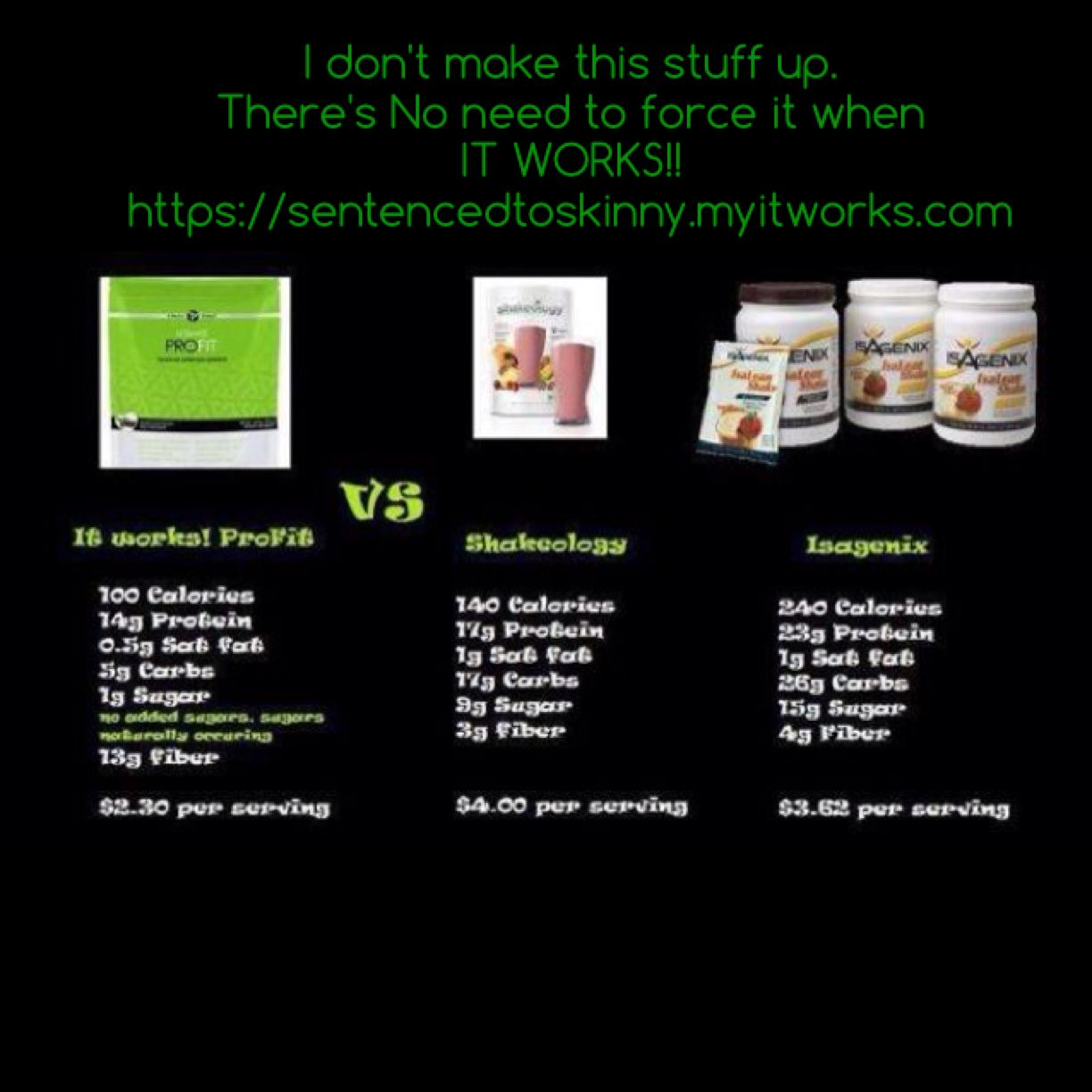Pro Fit is an amazing a delicious protein powder! You can even bake with it! It Works!