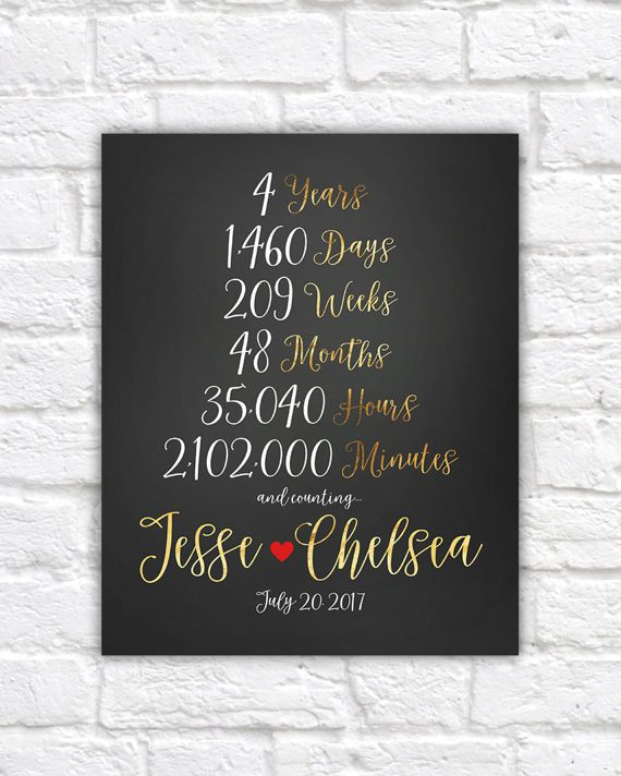 4th Wedding Anniversary Gift Ideas: 4 Year Anniversary, 4th Anniversary Gift Ideas, Married