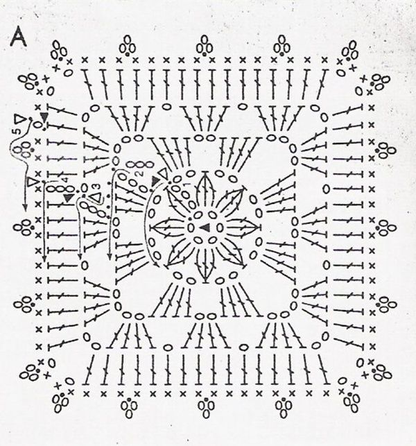 square motif | вязание | Pinterest | Cuadrados, Ganchillo y Tejido