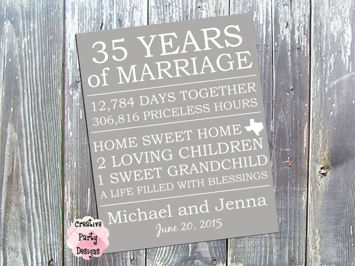 Personalized anniversary gift for parents gift for for 35th wedding anniversary gift ideas
