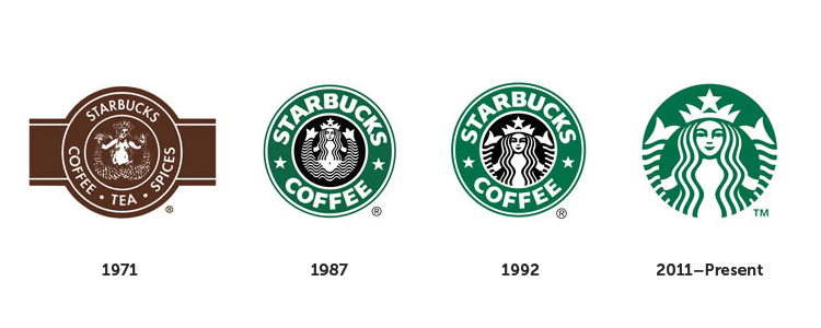 The Evolution Of The World S Famous Logos History Of Branded Logos History Logo Logo Evolution Famous Logos