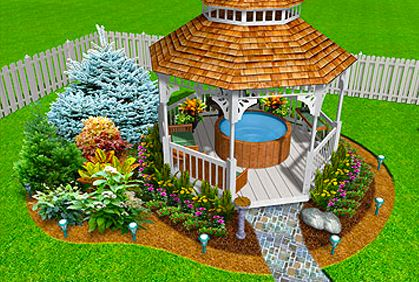 Best Garden Design Software Planner Downloads Reviews Garden Design Software Landscape Design Software Free Landscape Design Software