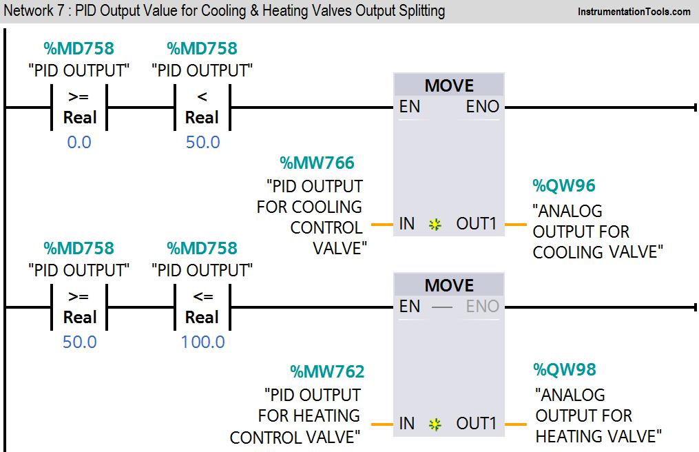 Split Range Control Application Using Plc Ladder Logic Instrumentation Tools Ladder Logic Control Engineering Logic