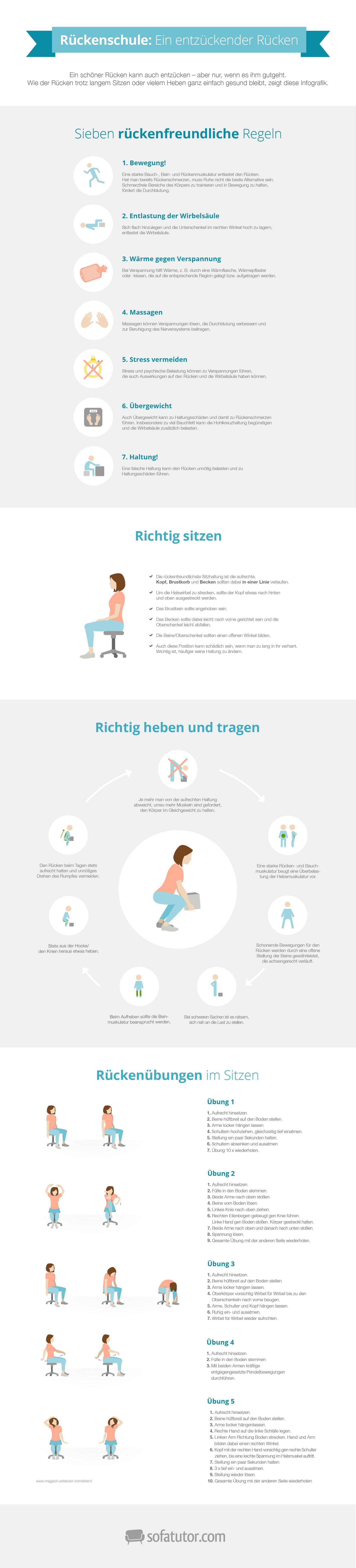 Charmant T 7 Wirbel Bilder - Menschliche Anatomie Bilder ...