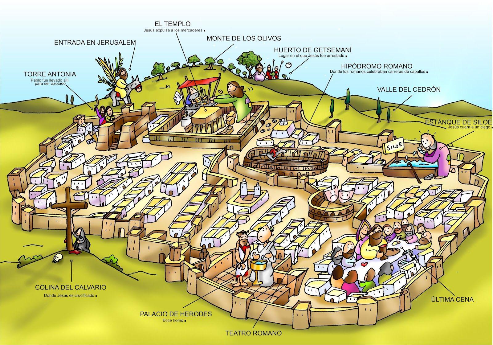 Plano De Jerusalem Con Texto Jpg Imagen Jpeg 1600 1119 Píxeles Bible Clipart Catholic Lent Bible Mapping