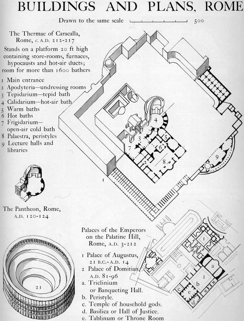 Roman Buildings And Plans From Rome Graphic History Of Architecture By John Mansbridge Architecture European Architecture Roman Architecture