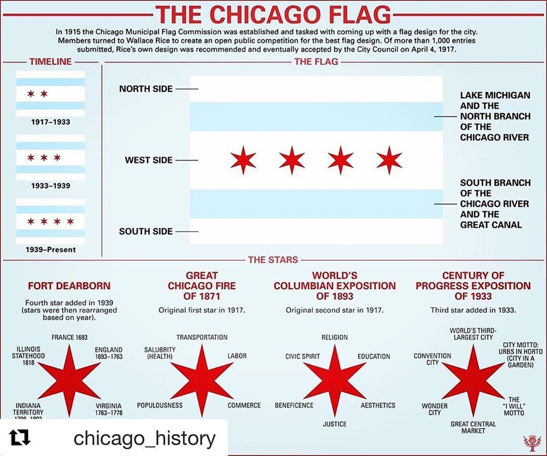 Wgn Morning News Shared A Photo On Instagram Repost Chicago History Know Your Roots Chicagohistory In 2020 Chicago Flag Chicago History Chicago Flag Art