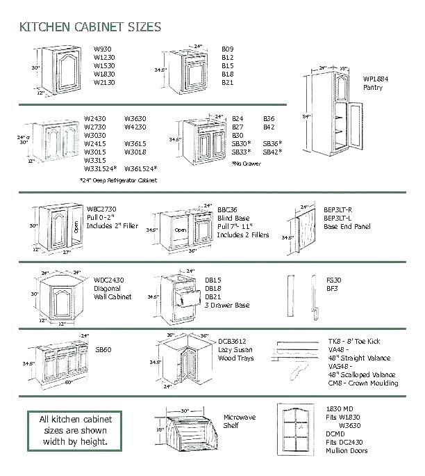 standard cabinet widths standard kitchen sink width ...