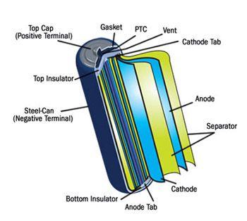lithium-ion-battery-diagram | Electronics Knowledge | Pinterest ...
