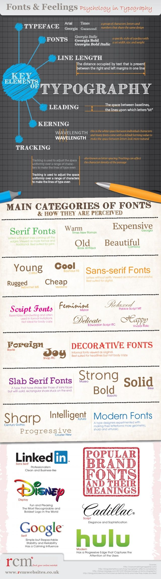 The Psychology of Typography | Fonts, Essentials and Typography