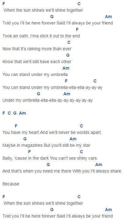 Umbrella Chords Taylor Swift | Chords and Stuff | Pinterest | Taylor ...
