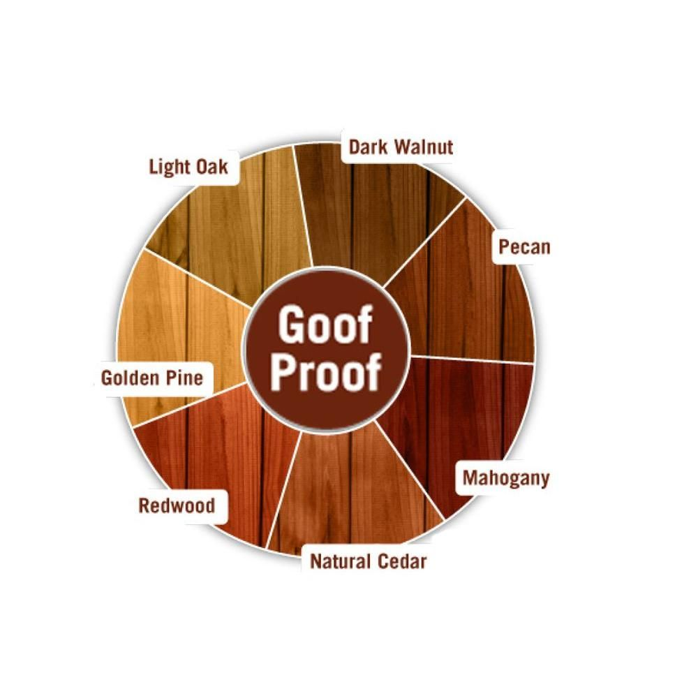 Exterior White Stain For Wood: READY SEAL 5 Gal. Natural Cedar Exterior Wood Stain And