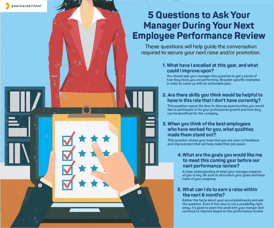 5 Questions To Ask Your Manager During Your Next Employee