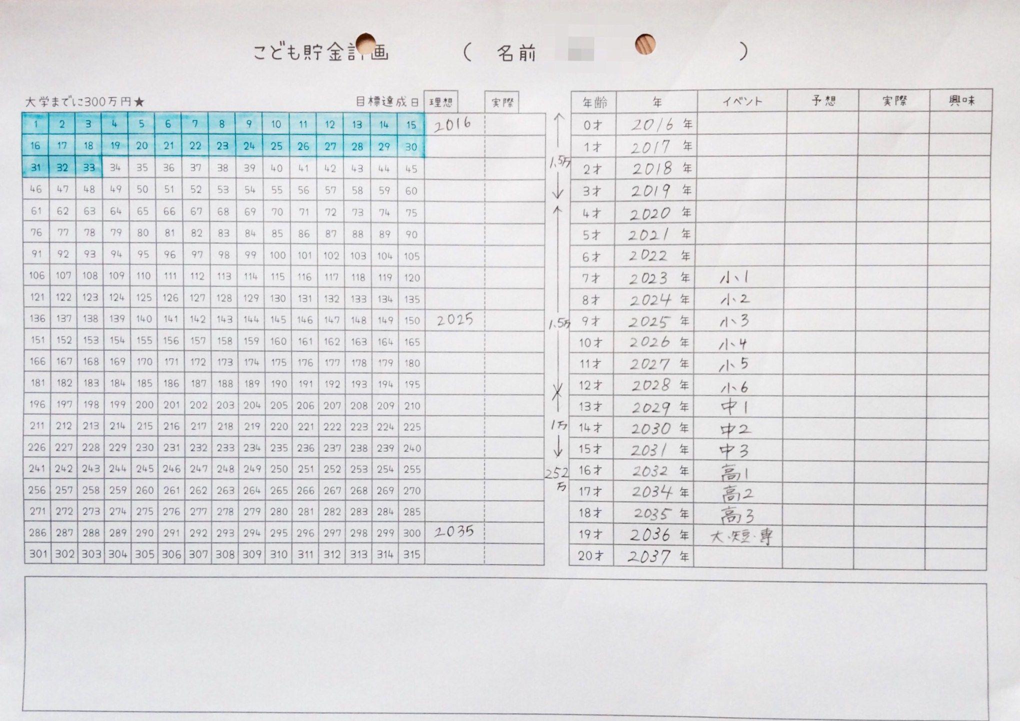 Hanaの家計簿 お付き合いノート 自作で手書き の例 見本 家計簿