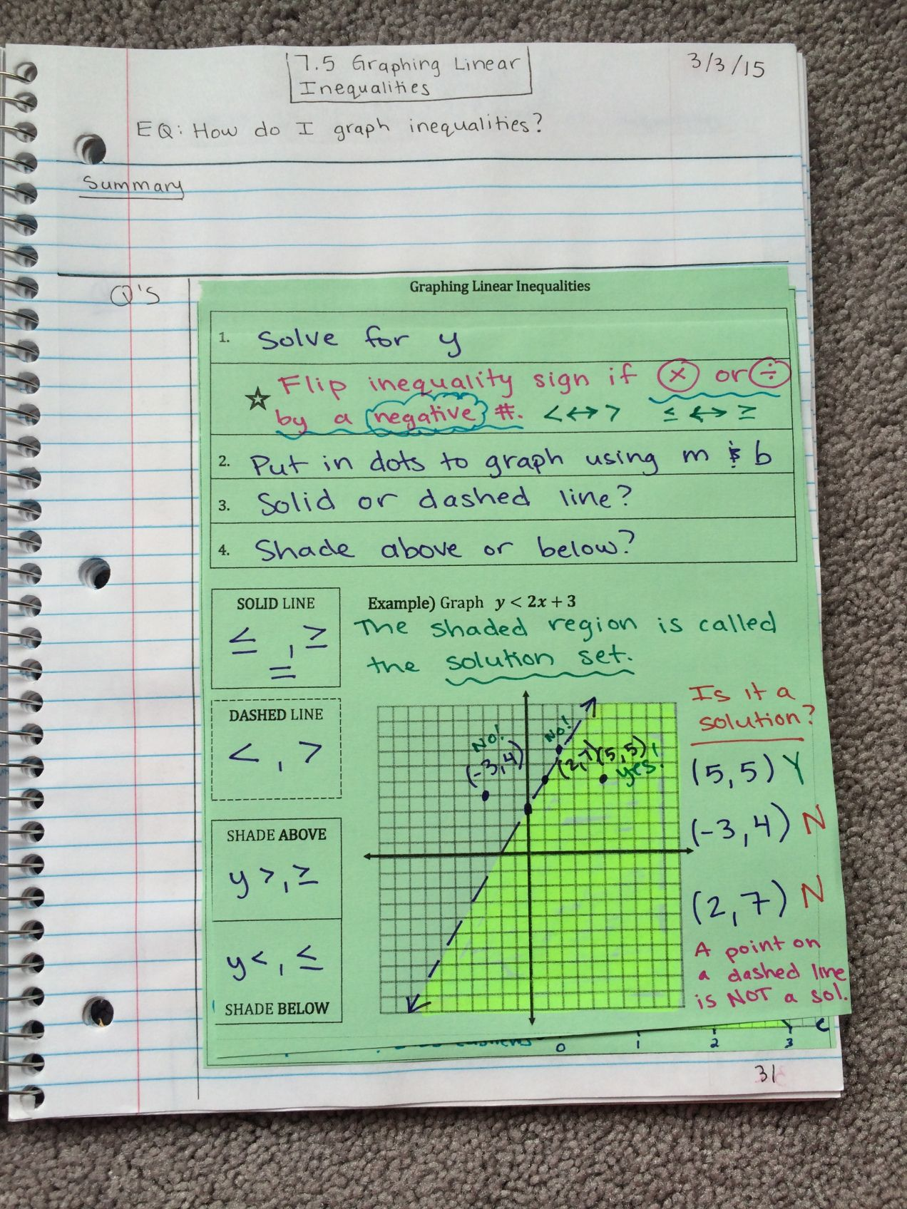 Systems Of Linear Equations And Inequalities Unit Interactive Notebook Pages Algebra 1 Math By Graphing Linear Inequalities Interactive Notebooks Equations