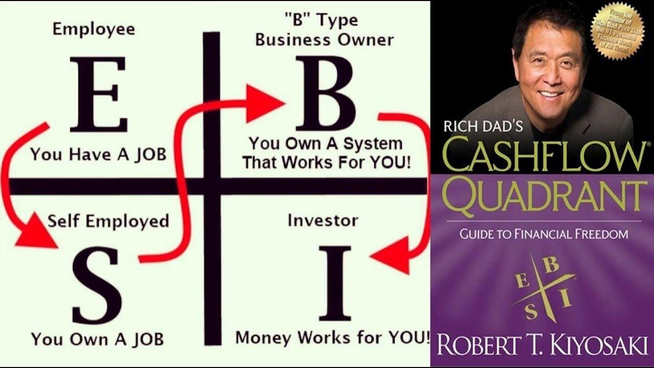 Rich Dad's Cashflow Quadrant Robert T. Kiyosaki Audiobook