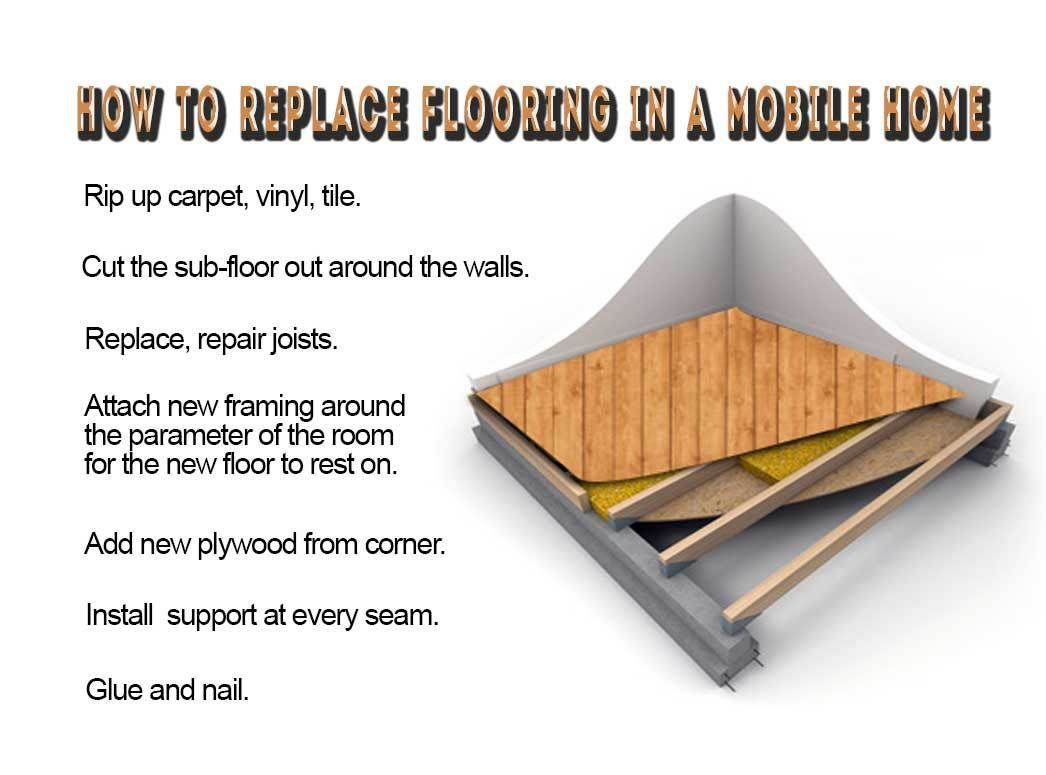How to replace flooring in a mobile home - How to replace subfloor in bathroom ...