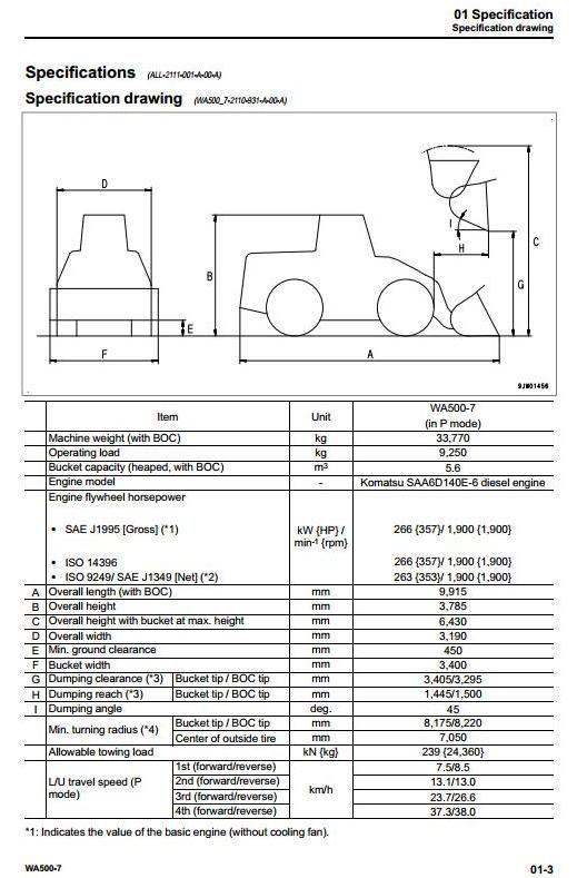Komatsu wheel loader wa600 6 galeo sn 60001 and up operating and komatsu wheel loader wa600 6 galeo sn 60001 and up operating and maintenance instructions pinterest wheels fandeluxe Images