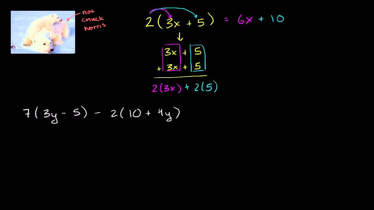 How To Simplify An Expression By Combining Like Terms And The Distributive Property Khan Academy Like Terms Combining Like Terms Order Of Operations