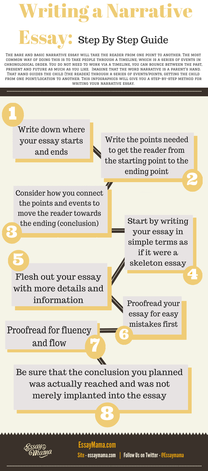 Writing A Narrative Essay Can Be A Daunting Task For Students