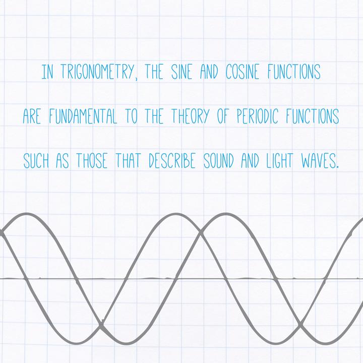 Ziemlich Was Mathematische Fakten Zeitgenössisch - Mathematik ...