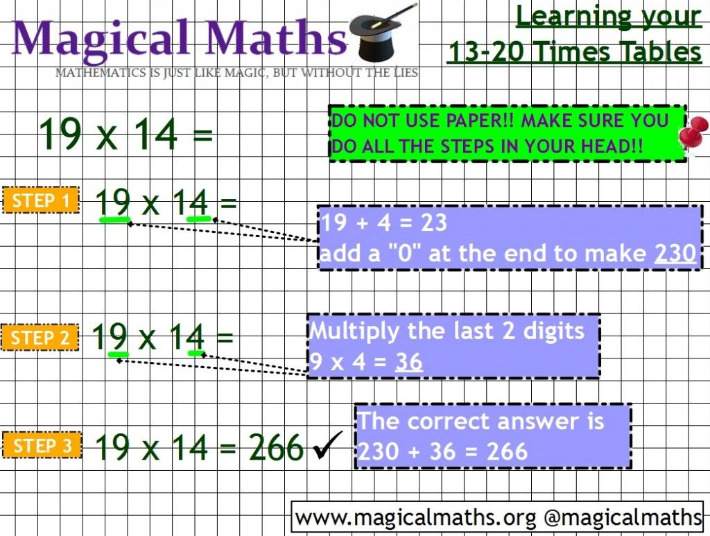 Maths Trick Learning Your 13 14 15 1617181920 Times Table