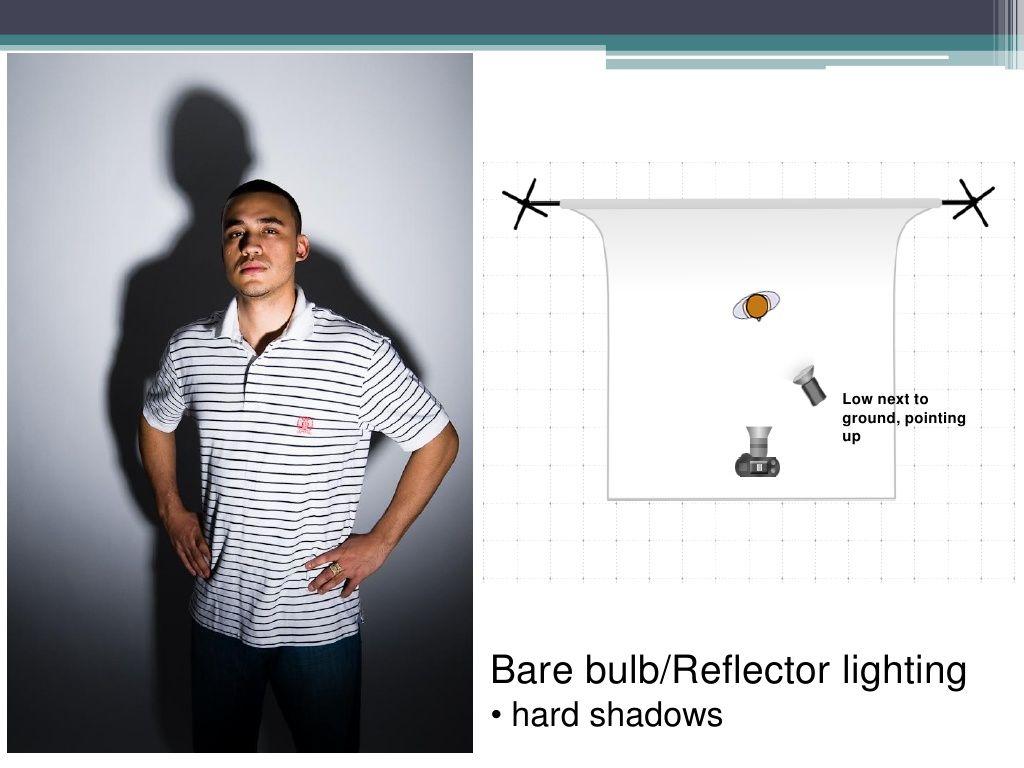 Studio Lighting - Setups Examples (reflector, umbrella ...