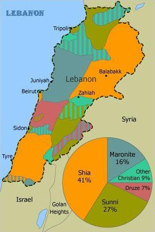 Religions of Lebanon W O R L D Pinterest