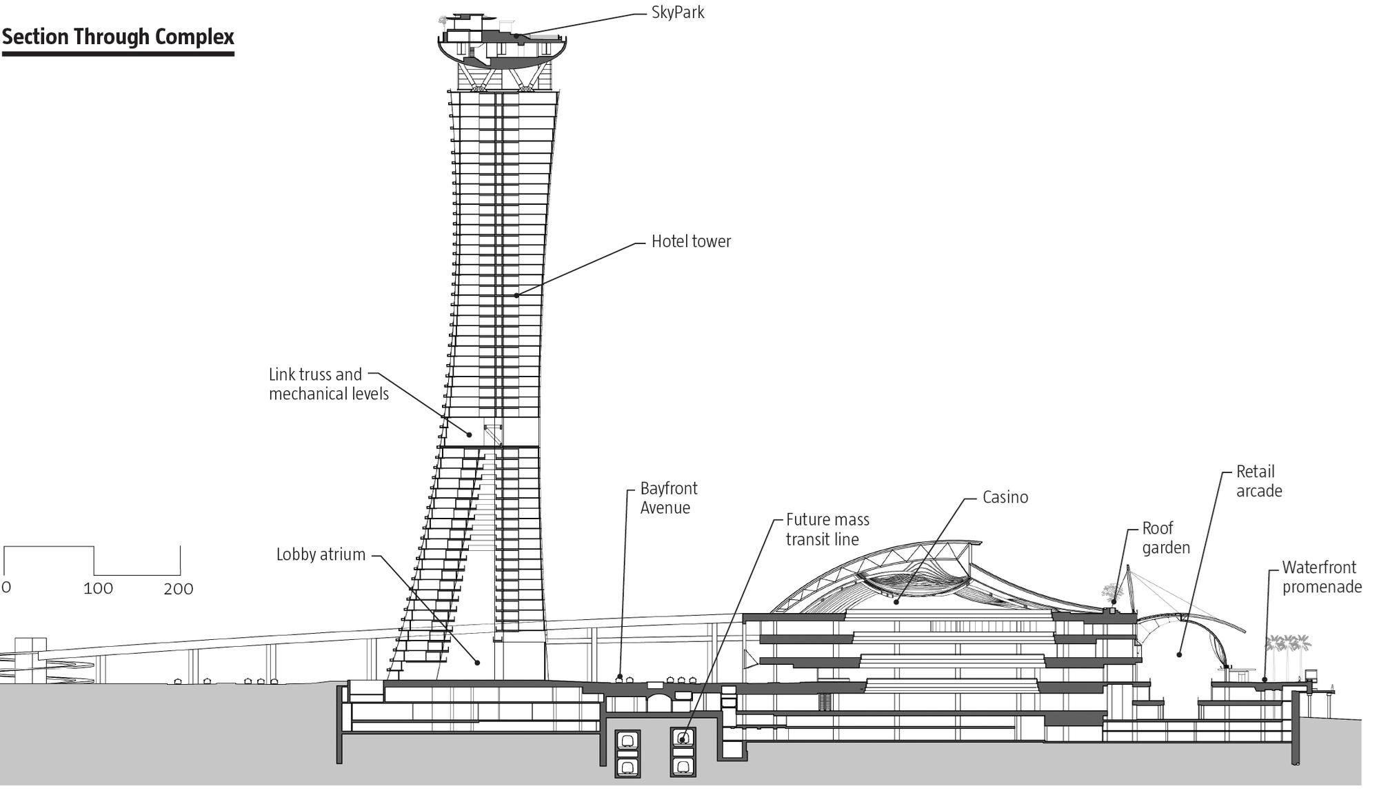 Marina Bay Sands Art Of The Building 建築