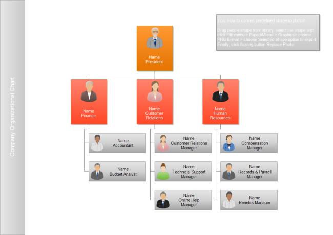 CompanyOrgChart  Organizational Chart    Template