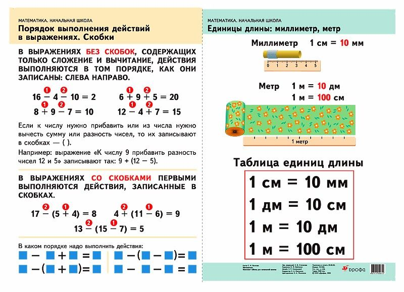 Величины раздаточный материал математике 4 класс скачать бесплатно