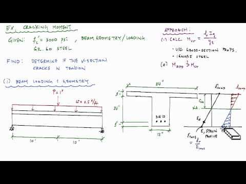Example problem showing how to calculate the cracking moment of a example problem showing how to calculate the cracking moment of a reinforced concrete t beam and determining if the section is cracked due to the applied fandeluxe Images