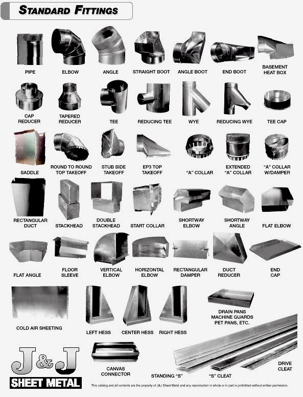 Standard fittings for heating and air condition ductwork