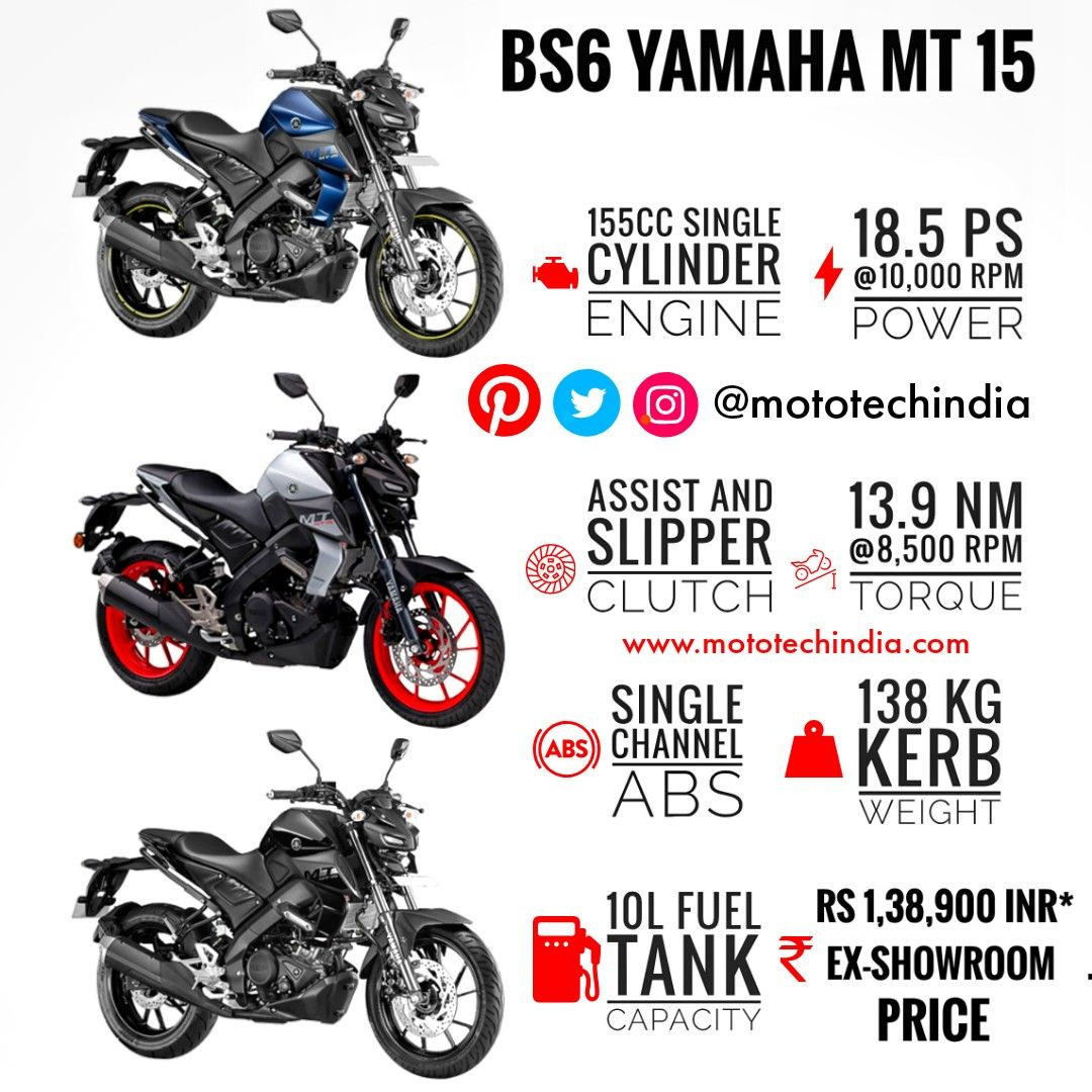 2020 Bs6 Yamaha Mt 15 Launched In India The Bike Is Priced At Rs