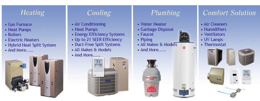 Total Comfort Solutions Heating And Air Conditioning Heat Pump