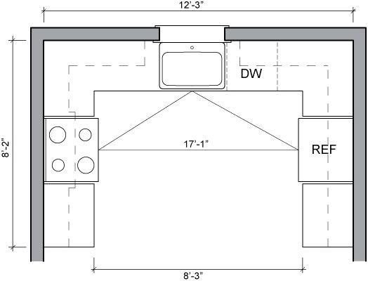 U shaped kitchen floor plans corridor kitchen island for Corridor kitchen layout