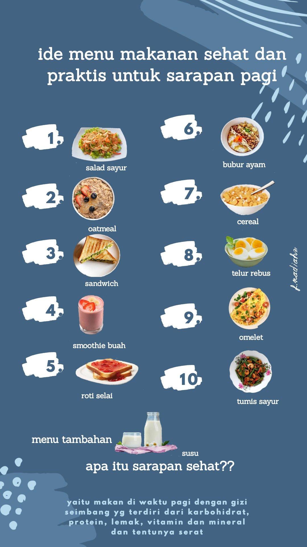 Ide Menu Sarapan Makanan Sehat Makanan Diet Makanan