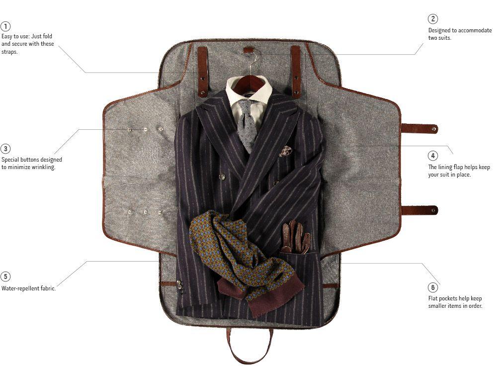le sac idal pour vos costumes best