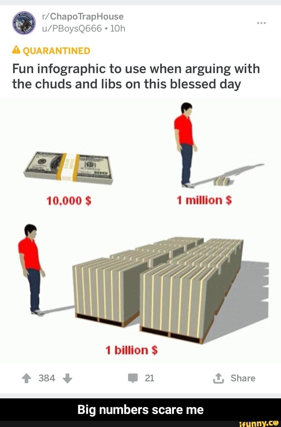 Scare Fun infographic to use when arguing with the chuds