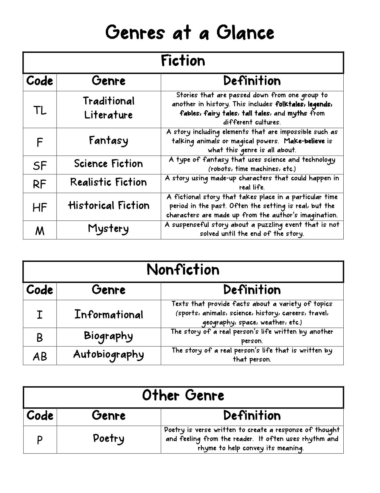 Genres At A Glance For Reader S Notebook