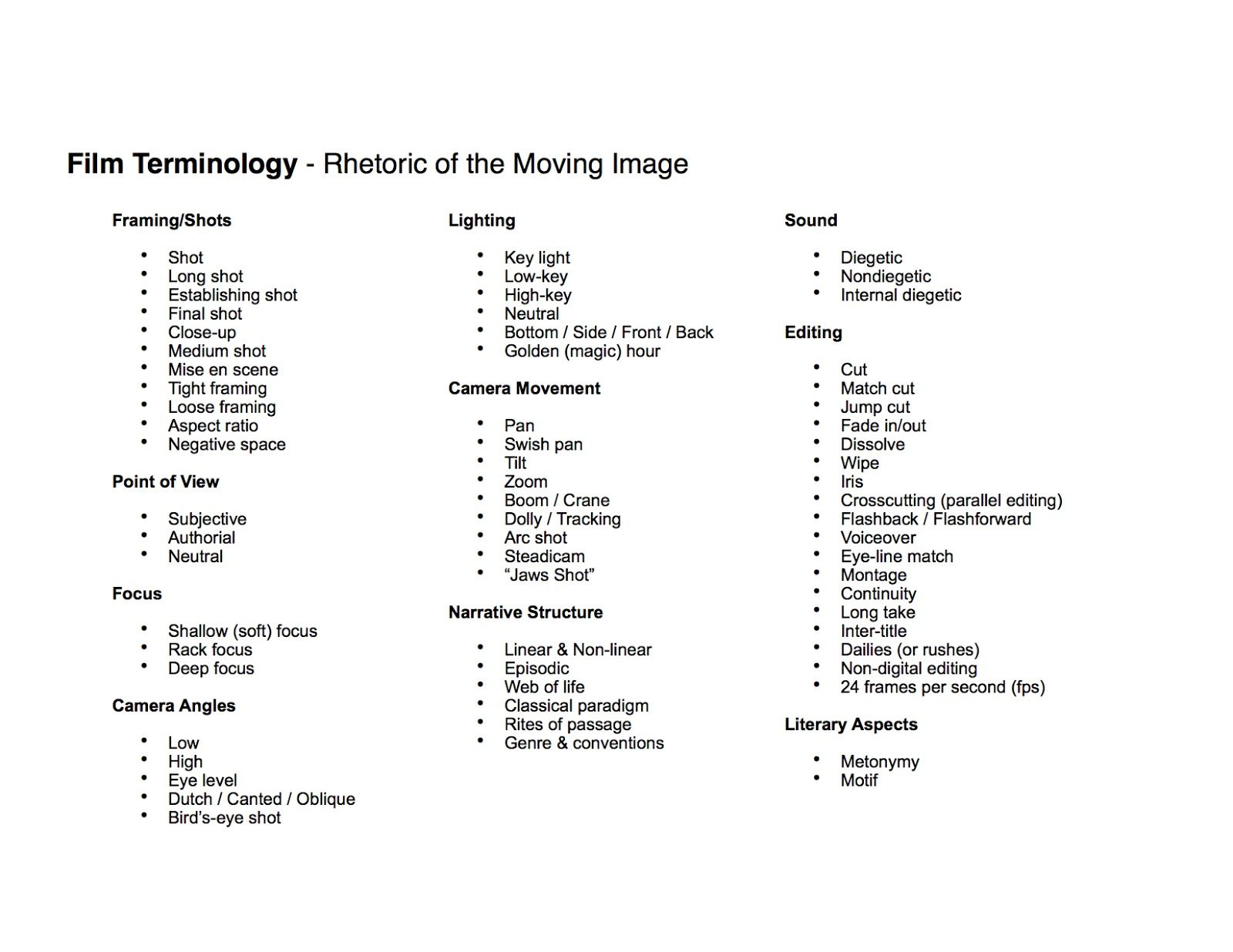 Cinematography Framing Terms | Frameswalls.org