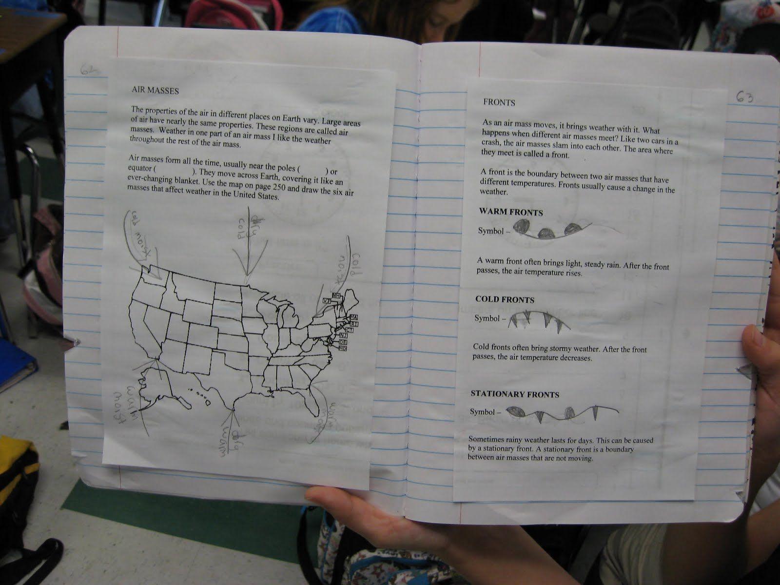 Img 3736 Jpg Image Science Notebook Middle School Science Notebooks Middle School Science Activities