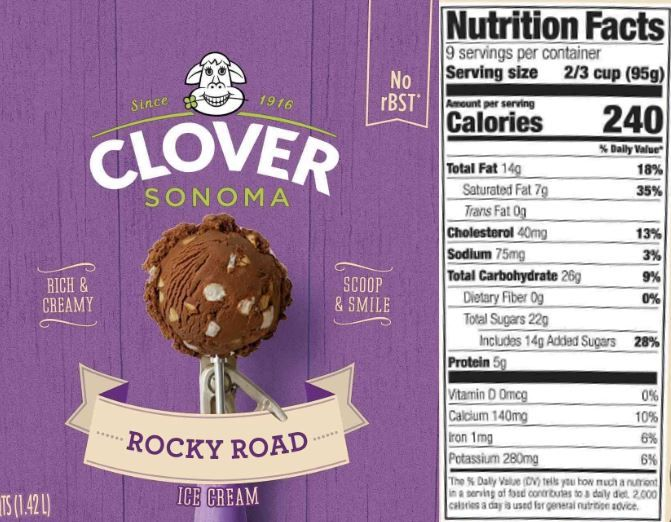 The Updated Nutrition Facts Label Uses A Revised Racc For Ice Cream Changing The Serving Size Nutrition Facts Nutrition Facts Label Nutritional Value Of Eggs