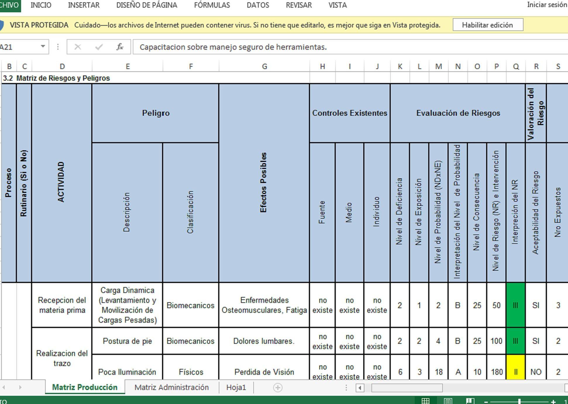 SGSST | Matriz de riesgos y peligros en corte y confe | SGSST- COL ...