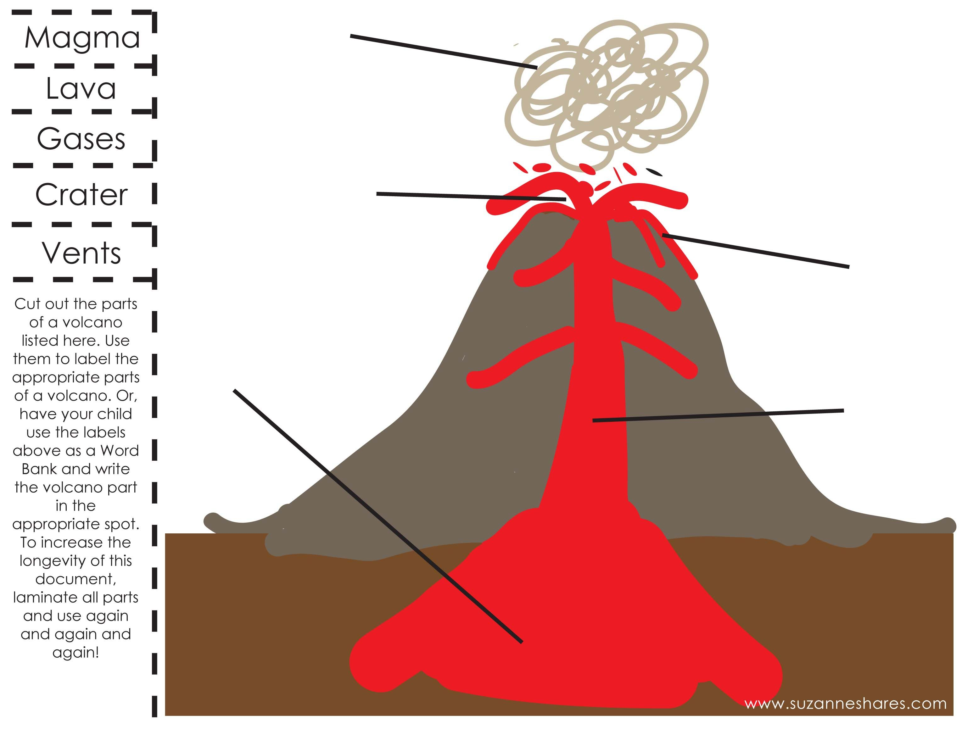 Parts of a Volcano | CC Cycle 1 | Pinterest | Volcano