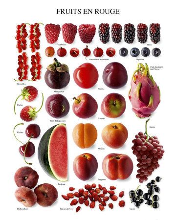 Top 10 Red Fruits My Favorites Fitmc Fruit Red Fruit Fruit And Veg