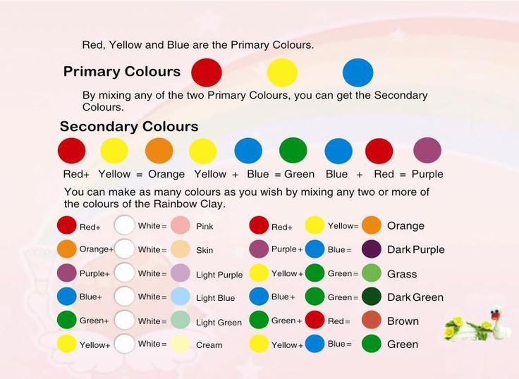 chart for mixing lake dyes - - Yahoo Image Search Results ...