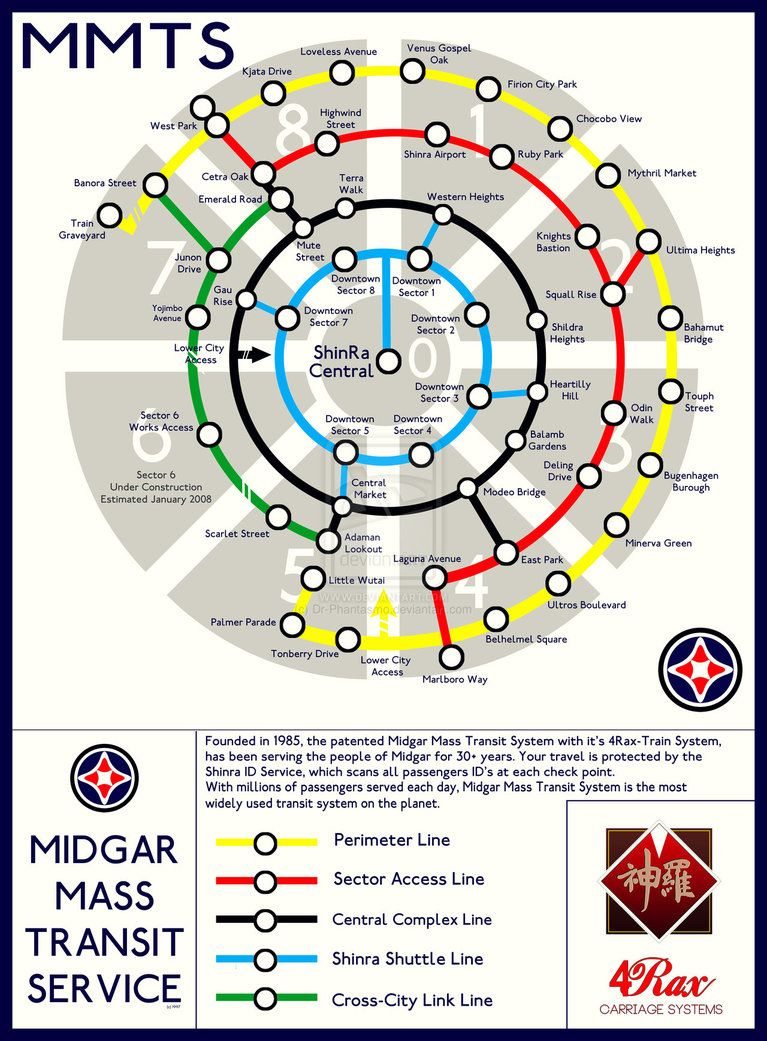 Final Fantasy VII - Midgar Mass Transit System Map by ...